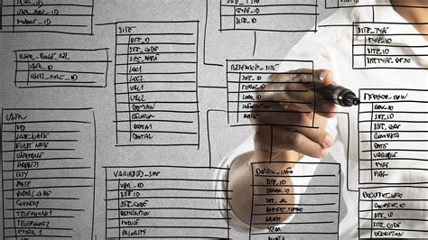 What is a relational database? | IT PRO